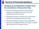 overview of partnership liquidations4
