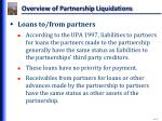 overview of partnership liquidations5