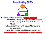 coordinating rec s3