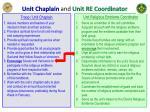 unit chaplain and unit re coordinator