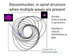 discontinuities in spiral structure when multiple waves are present
