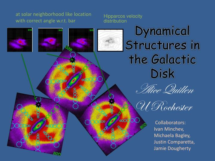 dynamical structures in the galactic disk n.