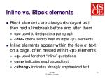inline vs block elements