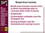 break even income