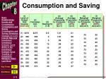 consumption and saving2