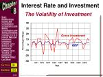 interest rate and investment6