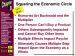 squaring the economic circle