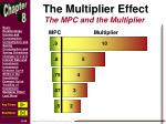 the multiplier effect3