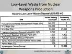 low level waste from nuclear weapons production1