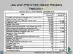 low level waste from nuclear weapons production2
