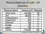 physical matrices of llw er activities