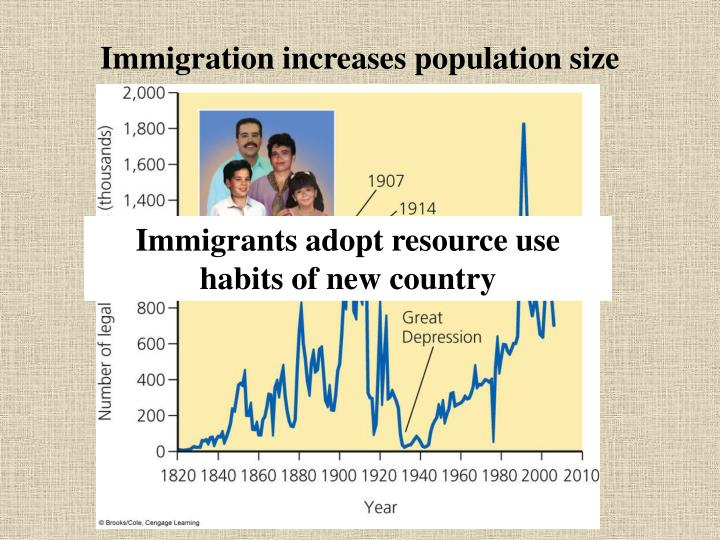 Immigration increases population size