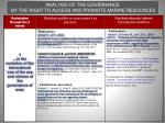analysis of the governance by the right to access and promote marine resources