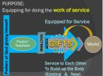 purpose equipping for doing the work of service