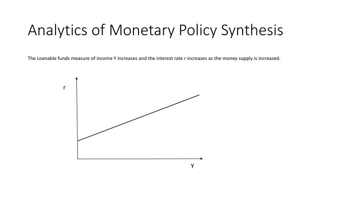 literature regarding money supply and interest rates Monetary policy concerns the actions of a central bank or other regulatory authorities that determine the size and rate of growth of the money supplyfor example, in the united states, the federal reserve is in charge of monetary policy, and implements it primarily by performing operations that influence short-term interest rates.