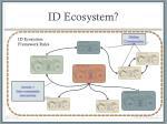 id ecosystem