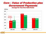 corn value of production plus government payments average per year over each period
