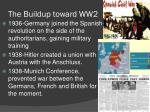 the buildup toward ww2