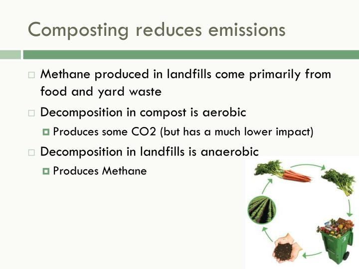 Composting reduces emissions