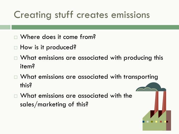 Creating stuff creates emissions
