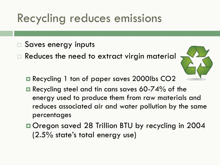 Recycling reduces emissions