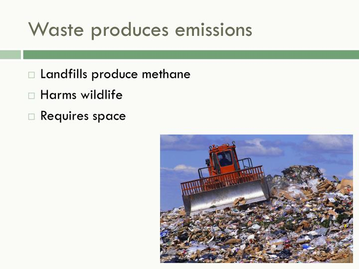 Waste produces emissions