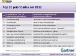 top 10 prioridades em 2011