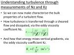 understanding turbulence through measurements of nz and kz