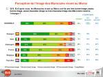 perception de l image des marocains vivant au maroc