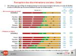 perception des discriminations sociales d tail1