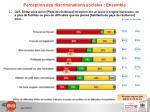 perception des discriminations sociales ensemble