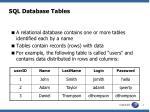 sql database tables