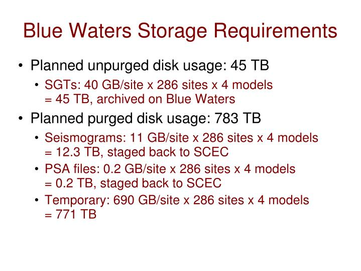 Blue Waters Storage Requirements