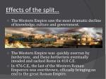 effects of the split