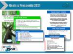goals prosperity 2021