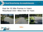 road resurfacing accomplishments