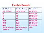 threshold example