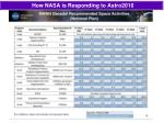 how nasa is responding to astro2010