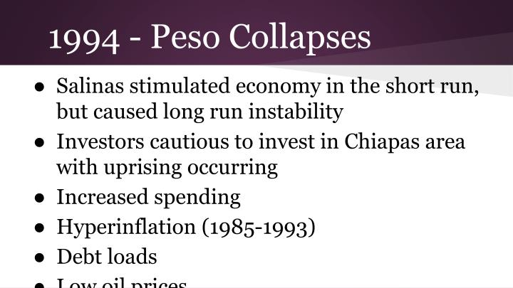 1994 - Peso Collapses