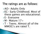 the ratings are as follows