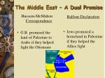 the middle east a dual promise