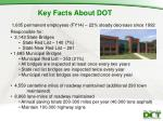 key facts about dot