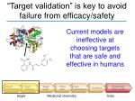 current models are ineffective at choosing targets that are safe and effective in humans