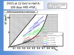 dvcs at 12 gev in hall a 100 days hrs pbf 2