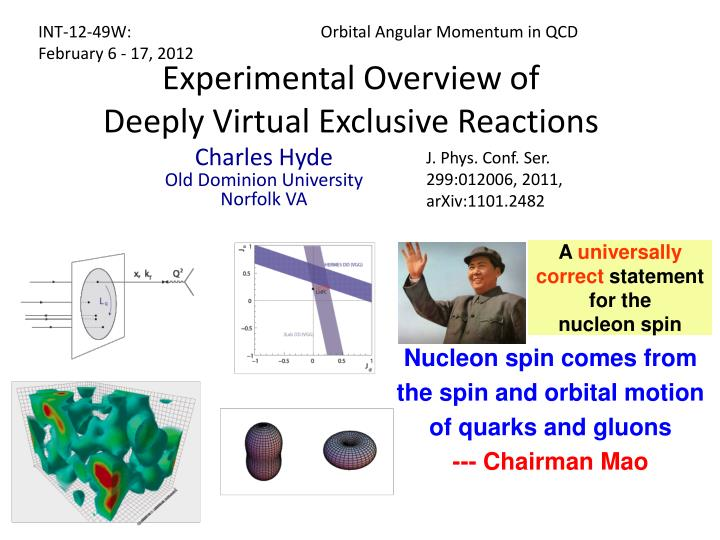 experimental overview of deeply virtual exclusive reactions n.