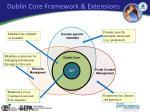 dublin core framework extensions