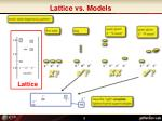 lattice vs models