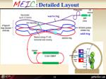 meic detailed layout