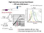 high intensity narrow band beam off axis oa beam