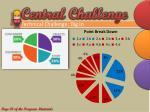 central challenge3